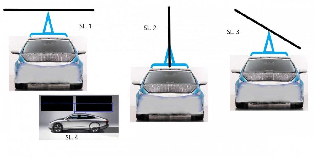 Kako povećati domet električnih automobila upotrebom foto ćelija?