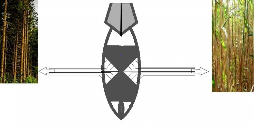 Kružne kumulativne bombe za bočno rezanje eksplozivom