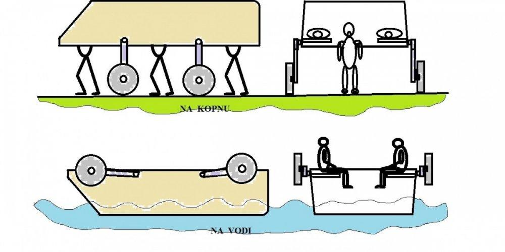 Kako desantni čamac pretvoriti u mobilni zaklon?