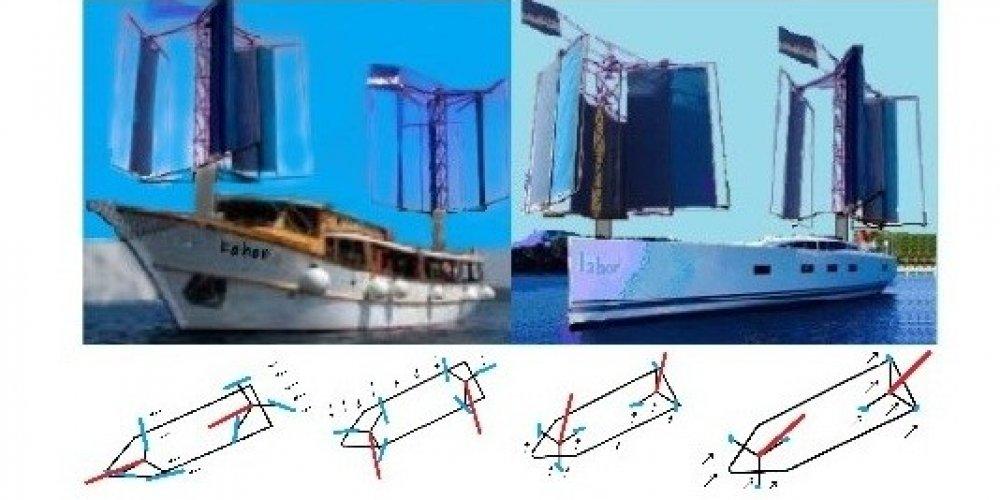 Budućnost brodogradnje