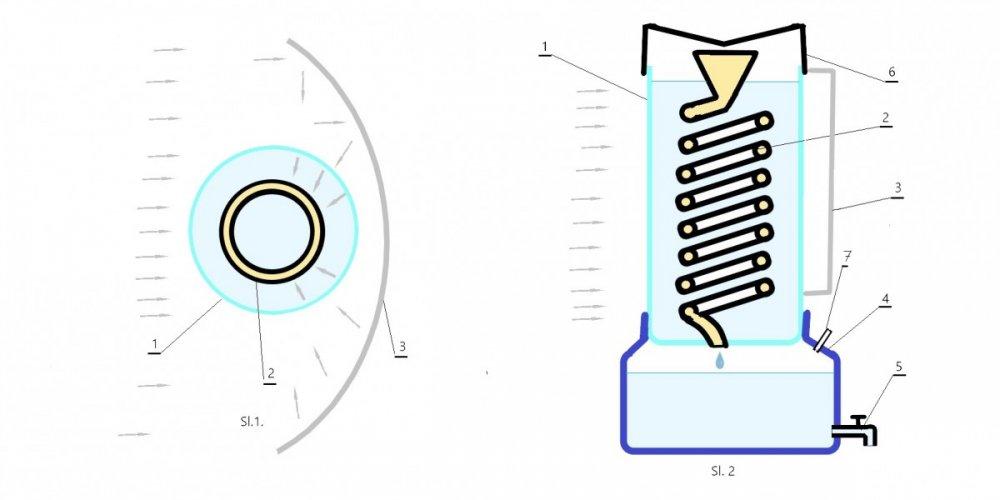 Solarni desalinizator za pretvaranje morske vode u pitku
