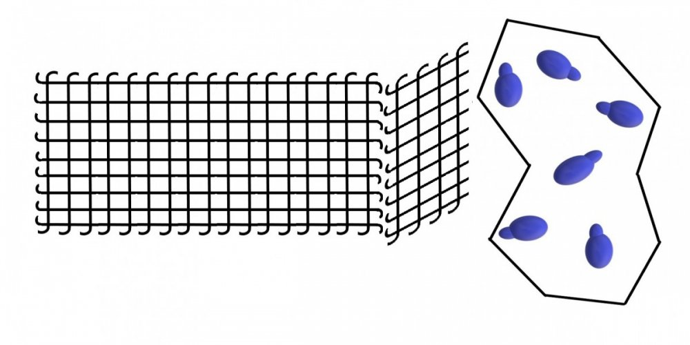 Mobilne lako sklopive, prenosive mreže za ograđivanje i zaštitu stoke