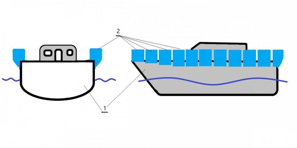 Kako spriječiti potapanje brodova, jedrilica i čamaca?