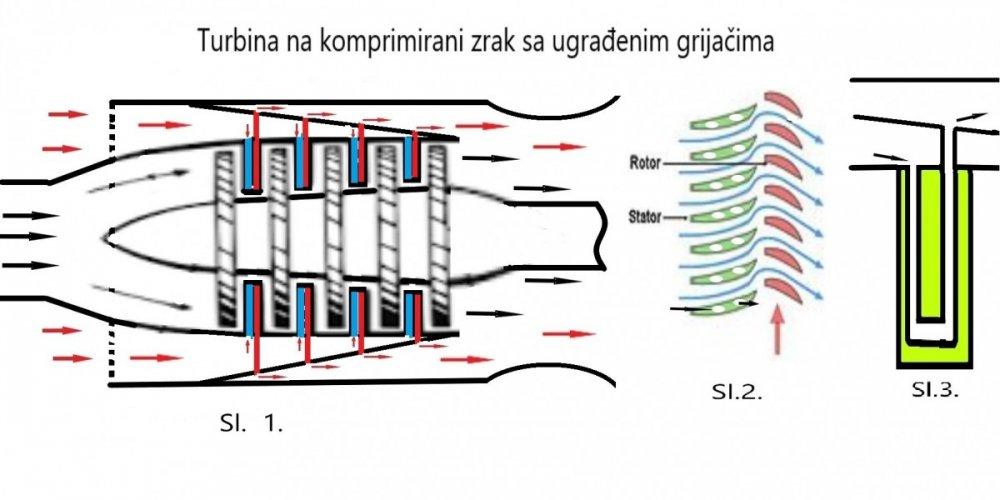 Turbina na komprimirani zrak sa ugrađenim grijačima