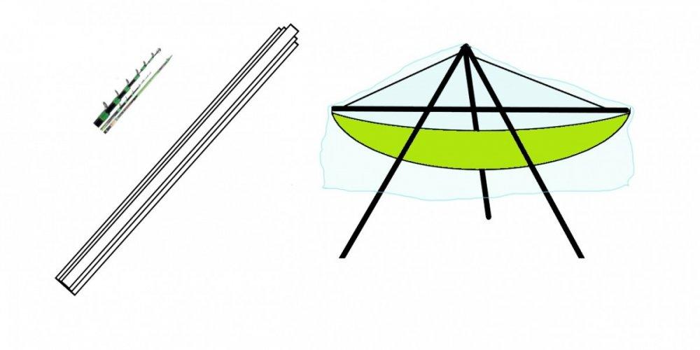 Kako postaviti viseću mrežu za ležanje na mjestima gdje nema drveća