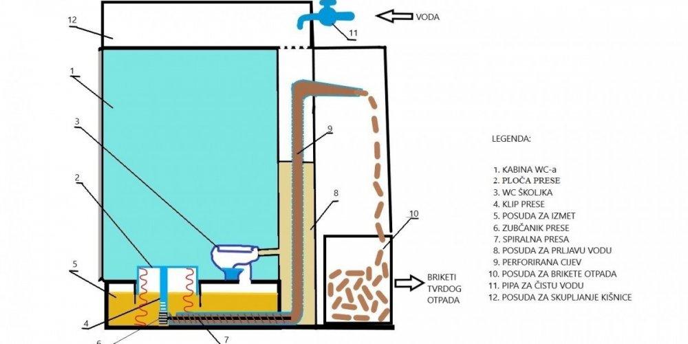 Mobilni toalet sa ugrađenom reciklažom vode za ispiranje