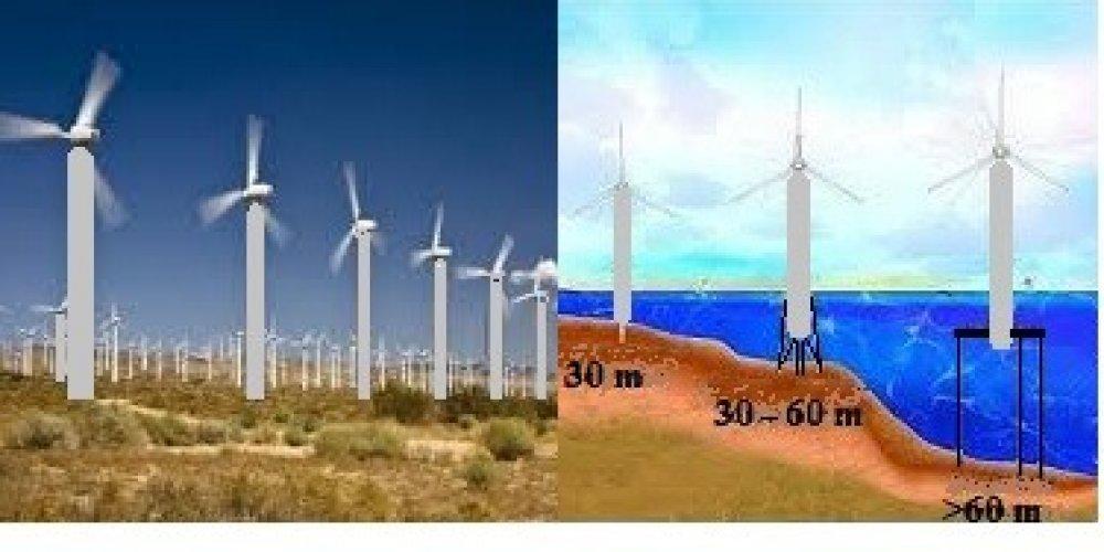 Kako pojeftiniti skladištenje energije vjetra?
