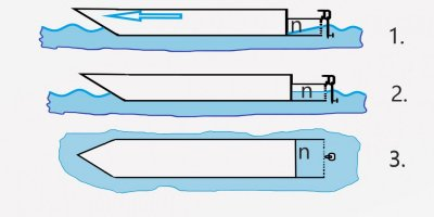 How to reduce water resistance when navigating a boat