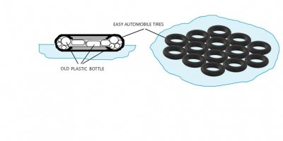 How to make a raft from old automotive tires and plastic bottles?