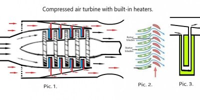 Compressed air turbine with built-in heaters