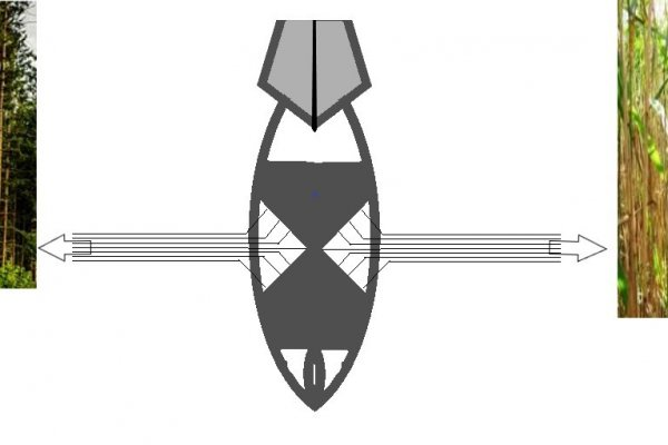 Circular cumulative bombs for side cutting with explosives