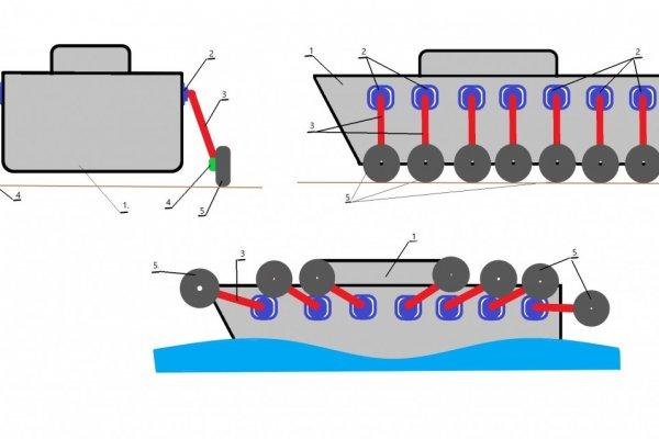 Kako desantne čamce i brodove pretvoriti u kopnena vozila?