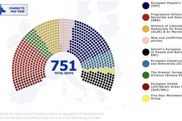 Zašto moramo izaći na euroizbore?!