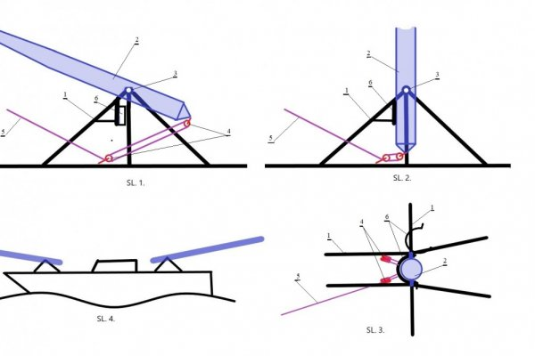 Easy - lowering and easily raising the mast of the sailboat