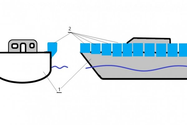 How to prevent the sinking of ships, sailboats and boats?