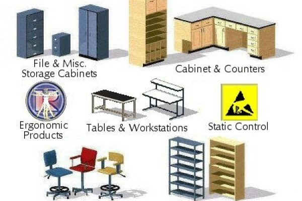 RDM Industrial Products Inc., Your Premier Choice for Quality Industrial Furniture Solutions
