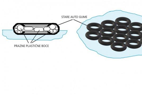Kako napraviti splav od starih automobilskih guma i plastičnih boca?