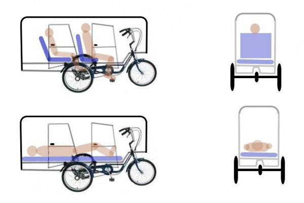 Tricycle for hikers, hunters, fishermen, ecologists and homeless