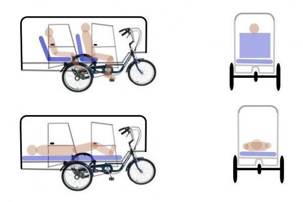 Tricikl za izletnike, lovce, ribolovce, pecaroše, ekologe, skitnice, beskućnike i klošare