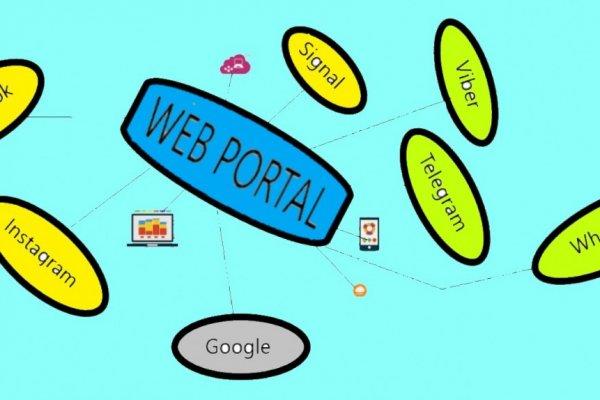 Kako napraviti uspješan politički web portal?
